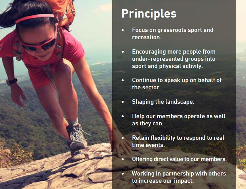 Principles ()