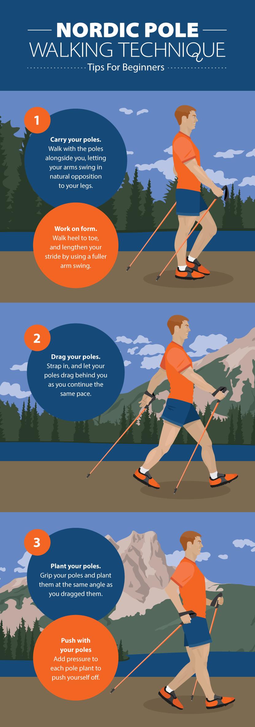 nordic pole walking techniques ()
