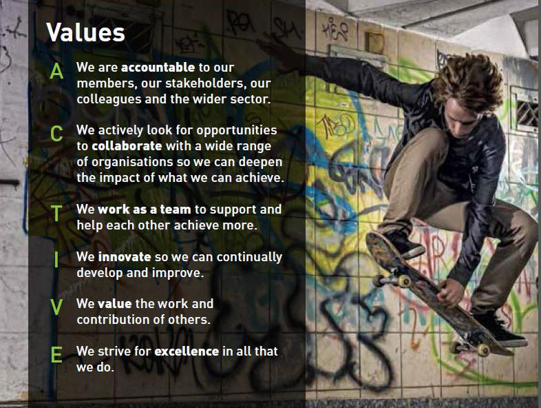Values ()