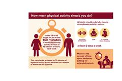 PHE Health Matters Image ()
