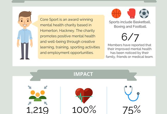 Core Sport ()