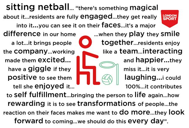 Sitting Netball ()