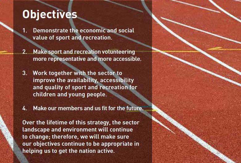 Objectives ()